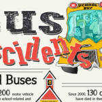 bus accidents infographic