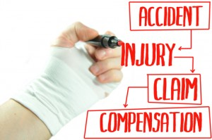 Four Ways to Protect Your Business from Personal Injury Claims