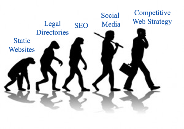 Lawyer Web Marketing Elements Too Many Lawyers Ignore