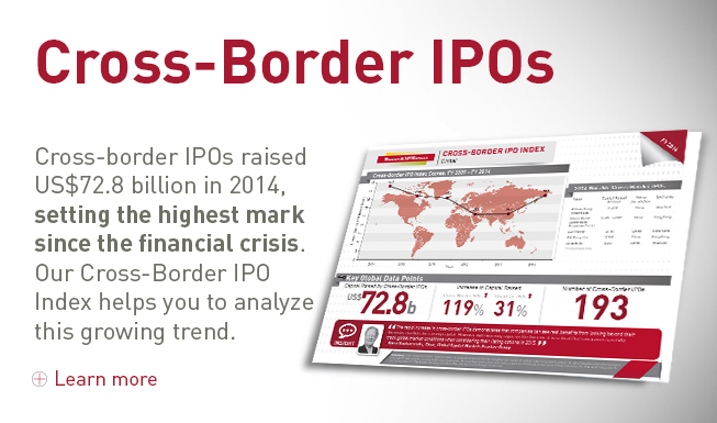 Record-Setting, Cross Border IPO Index