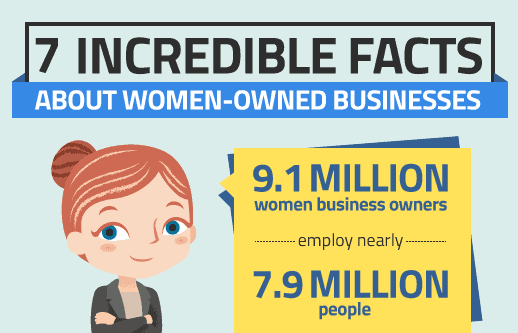7 Incredible Facts About Women-Owned Businesses