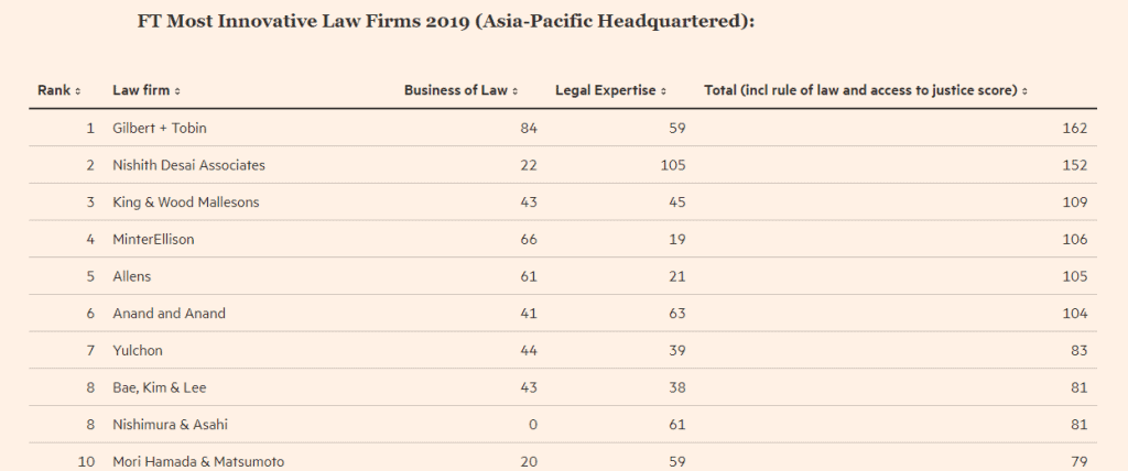 "Law Firms Appear to Love China's Belt-and-Road Initiative:  ""Its a gold rush"" 3"