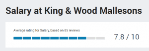 King & Wood Mallesons 3