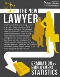 As if lawyers, let alone young ones, need it - an infographic showing some of the major trends facing the legal industry, including: globalization, alternative legal service providers, virtual law offices and legal process outsourcing. 8